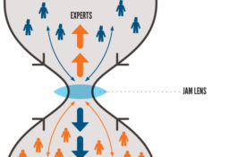 Design Jams: a Tool for Civic Engagement