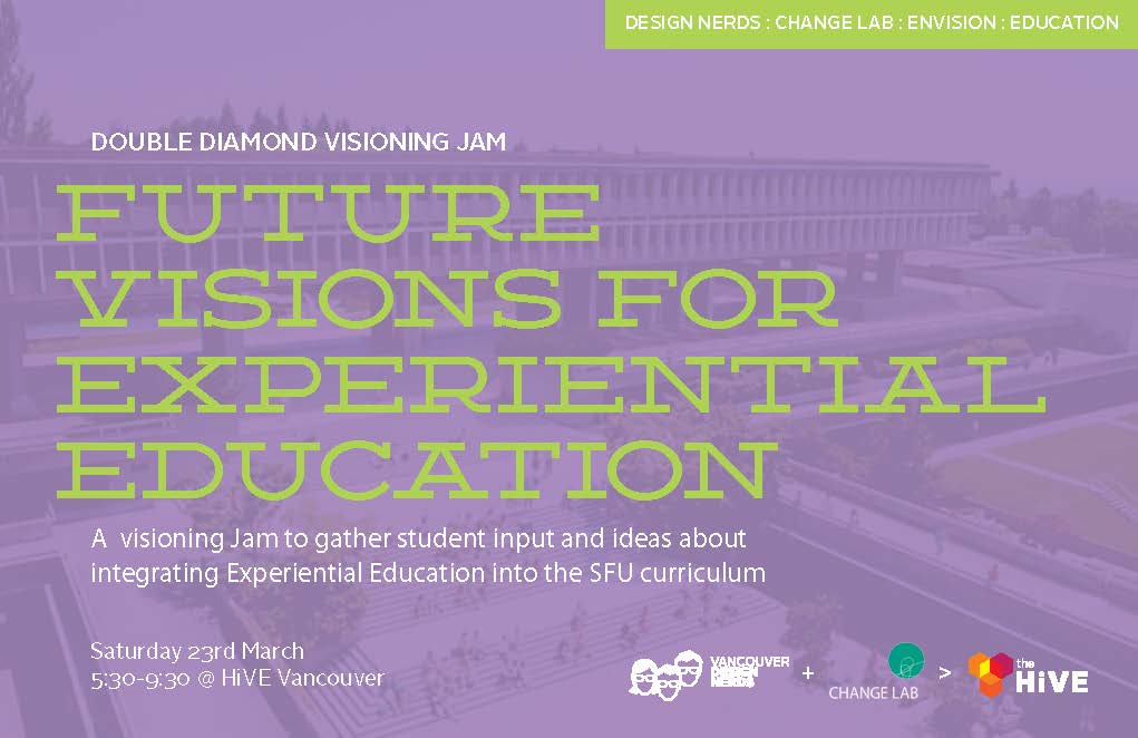 Future Visions For Experiential Education with SFU Change Lab