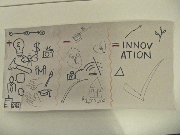 Innovation Equation - 37